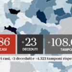 Coronavirus in Italia, bollettino di oggi 24 settembre: 23 vittime e 1.786 nuovi casi